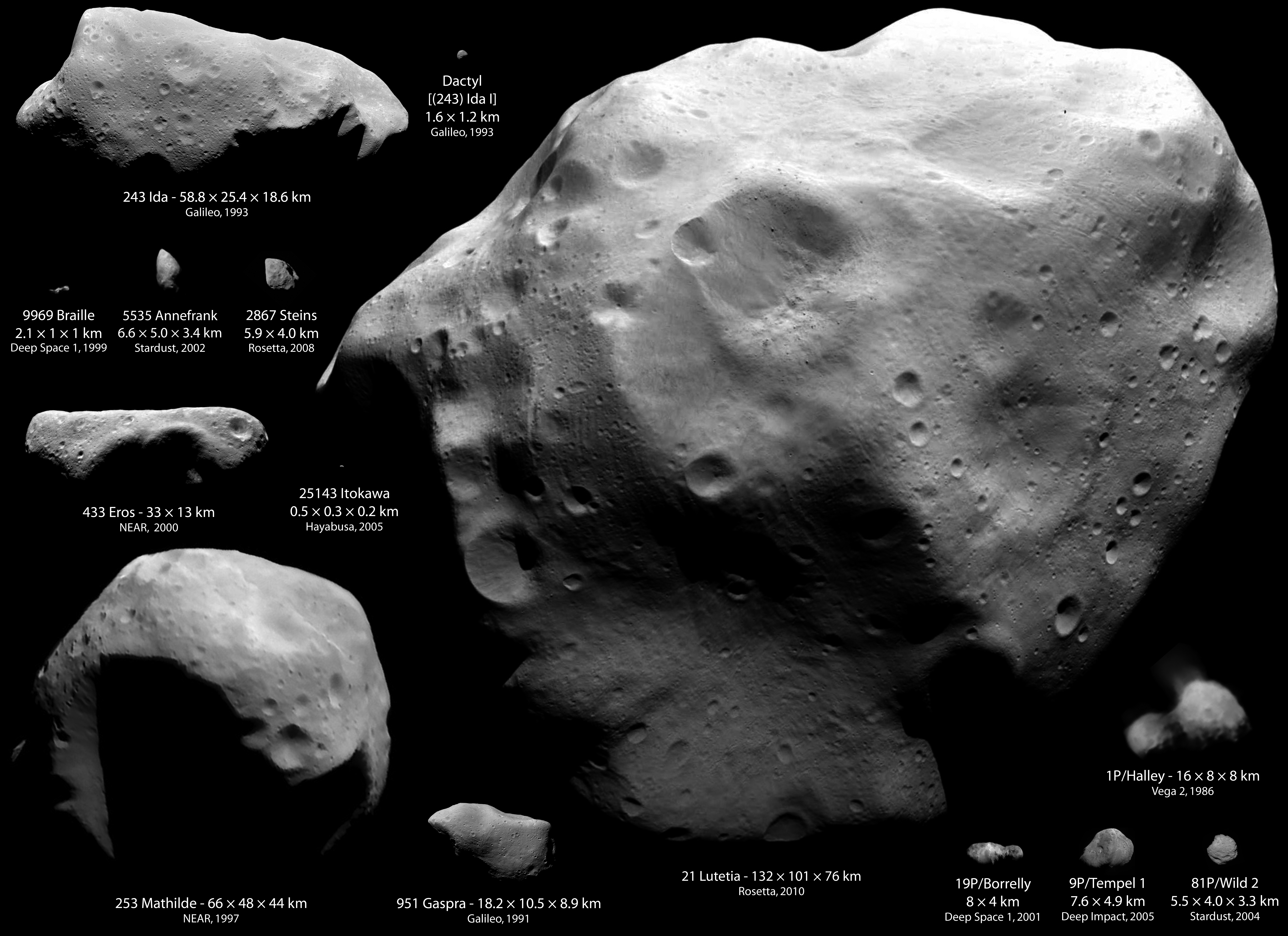 latest on asteroid today - photo #40